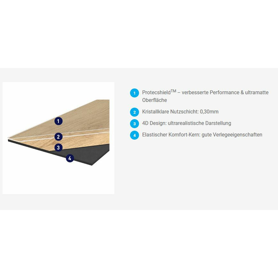 Gerflor Collection 30 - Back Street 0748 | Vinylboden