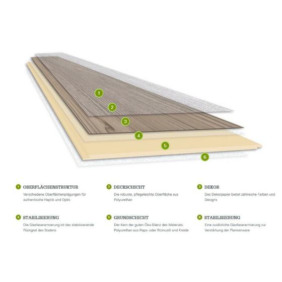 wineo 1000 klick bioboden island oak honey plc043r bio vinylboden g nstig kaufen onlineshop. Black Bedroom Furniture Sets. Home Design Ideas