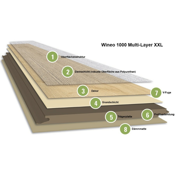 Wineo 1000 Multi-Layer - Garden Oak MLP005R | BioBoden